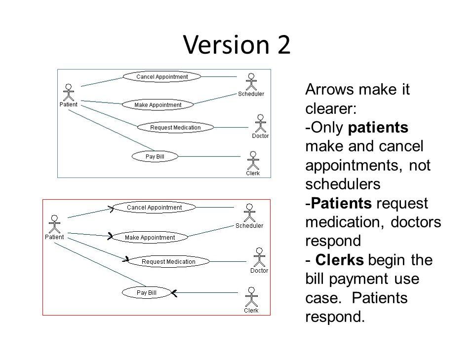 Version 2 Arrows make it clearer: