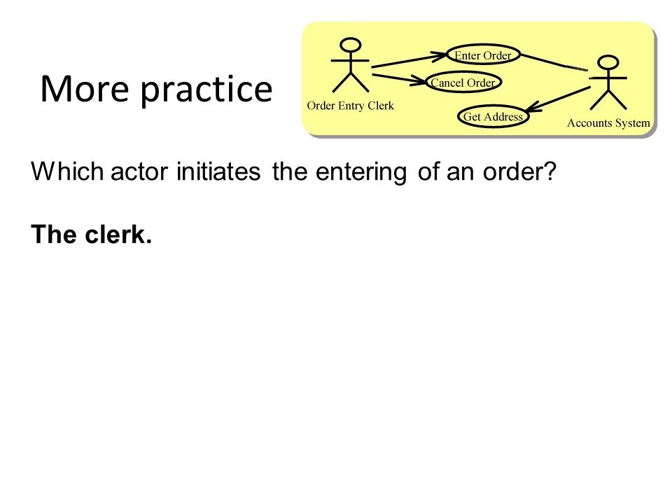 More practice Which actor initiates the entering of an order