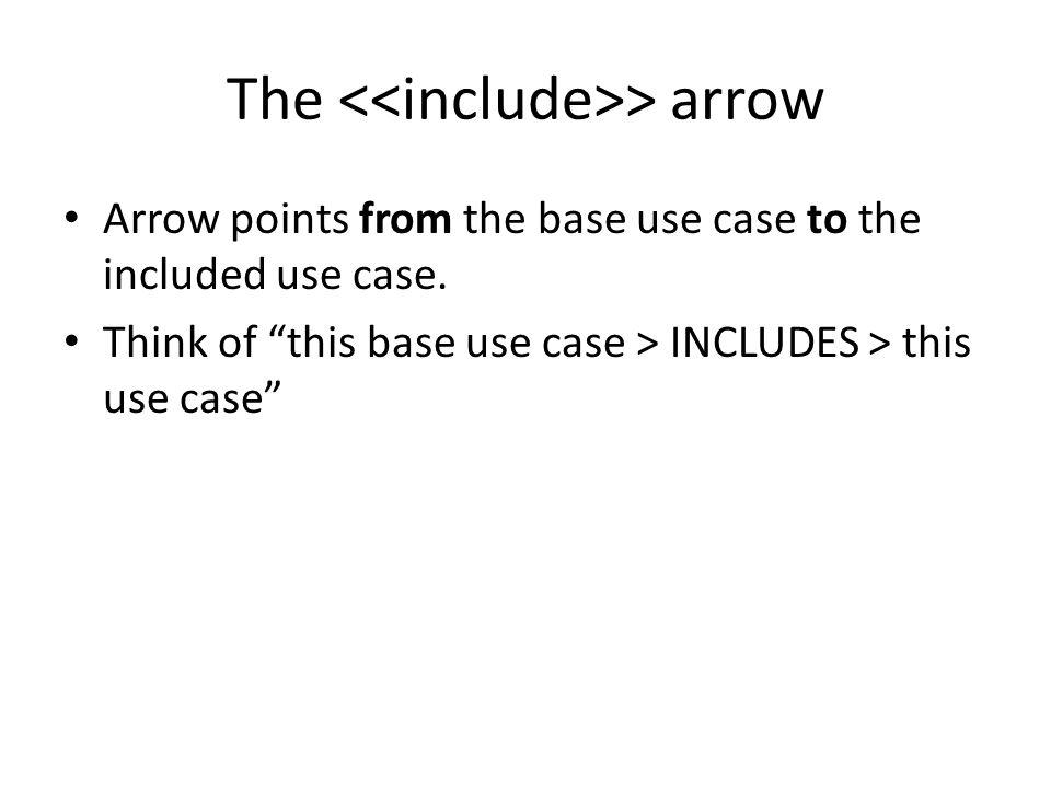 The <<include>> arrow