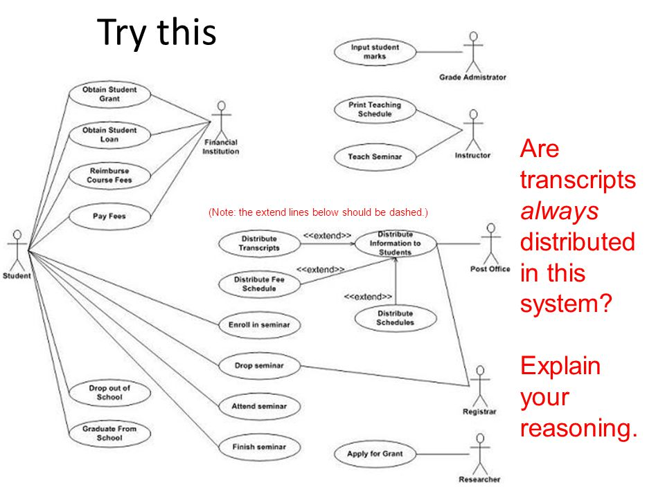 Try this Are transcripts always distributed in this system