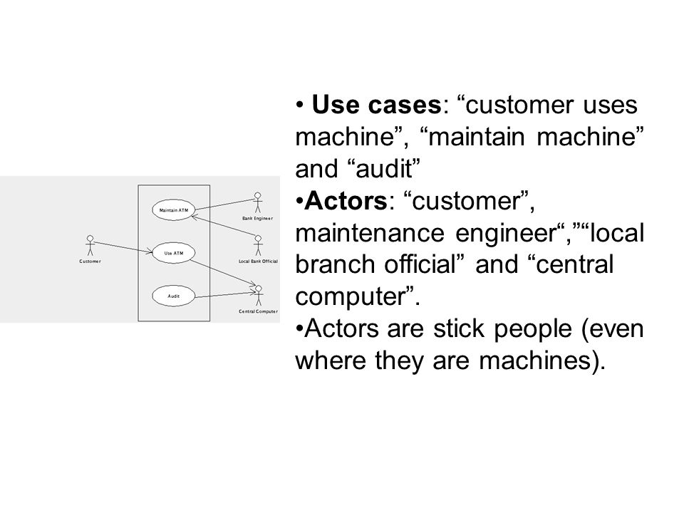 Use cases: customer uses machine , maintain machine and audit