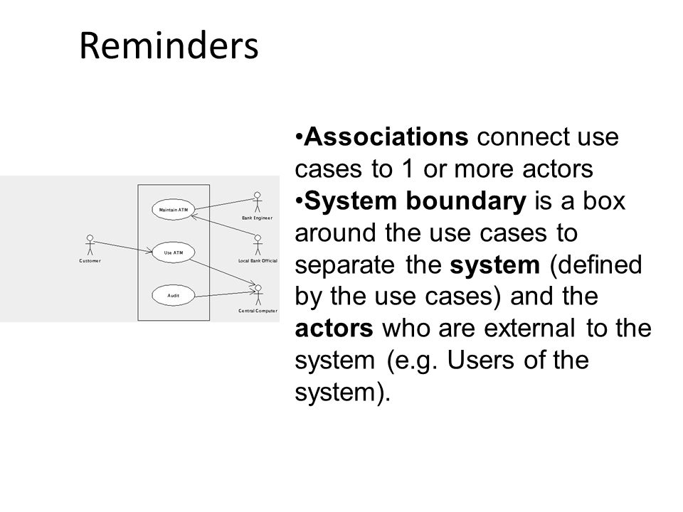 Reminders Associations connect use cases to 1 or more actors