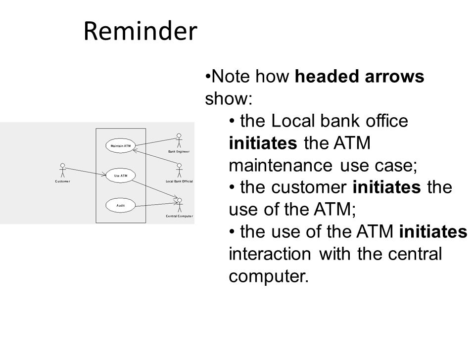 Reminder Note how headed arrows show: