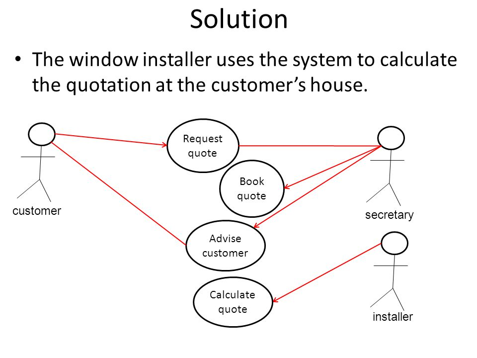 Solution The window installer uses the system to calculate the quotation at the customer's house. Request quote.