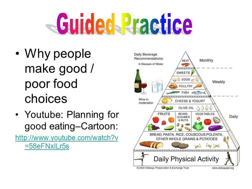 Guided Practice Why people make good / poor food choices