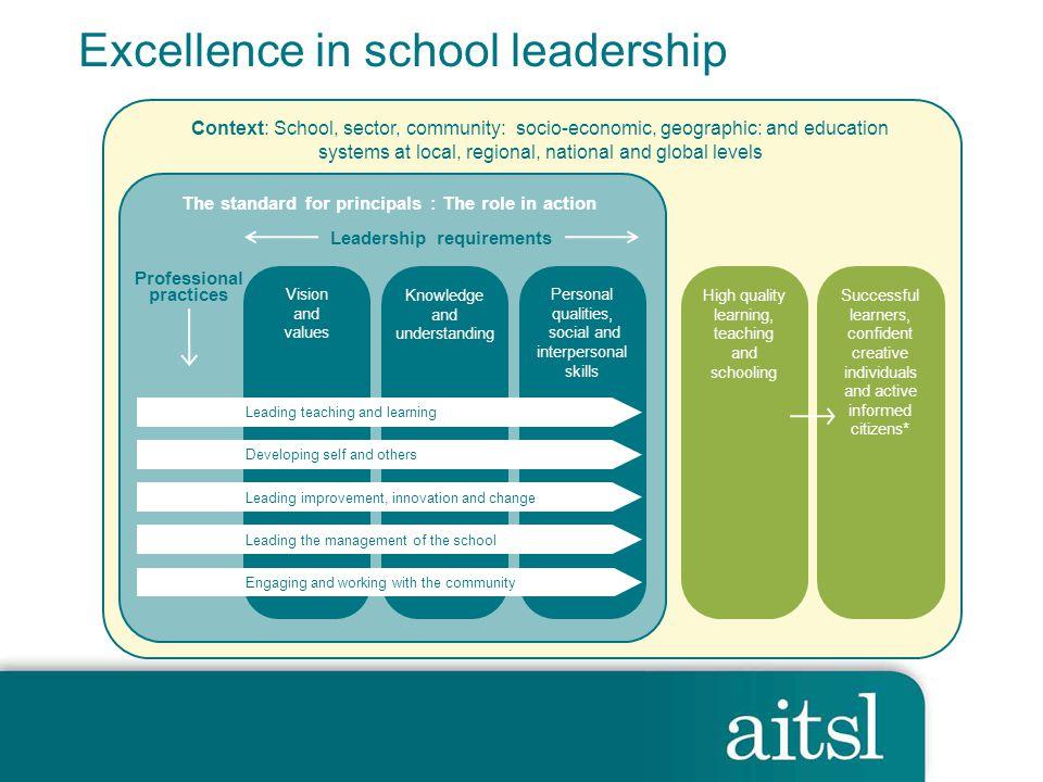 Excellence in school leadership