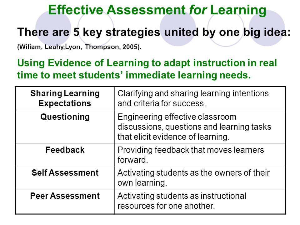 Effective Assessment for Learning Sharing Learning Expectations