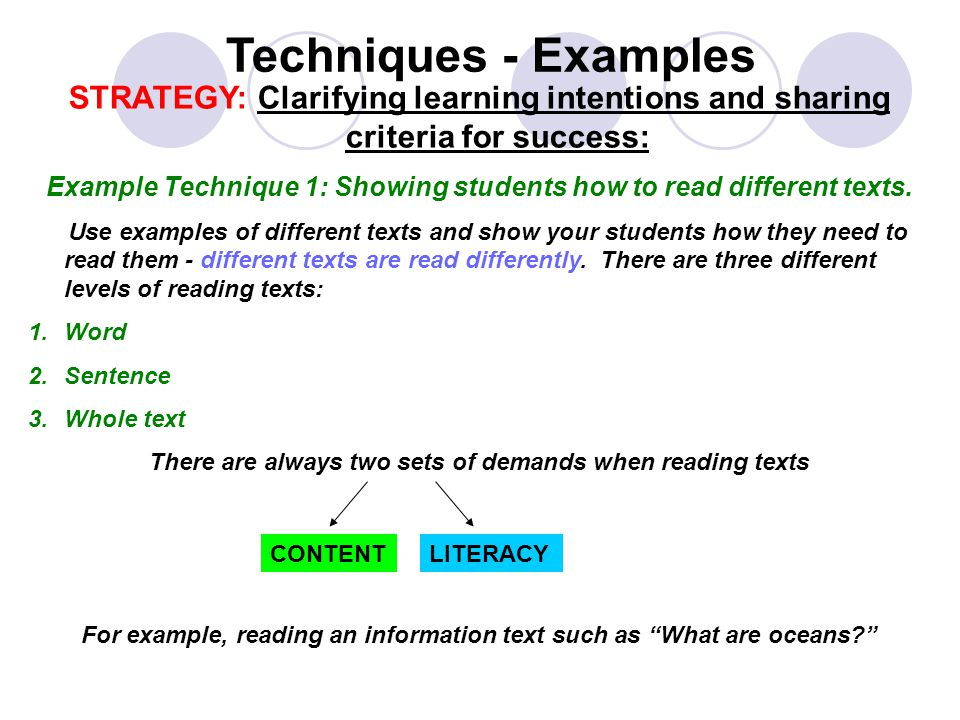 Techniques - Examples STRATEGY: Clarifying learning intentions and sharing criteria for success: