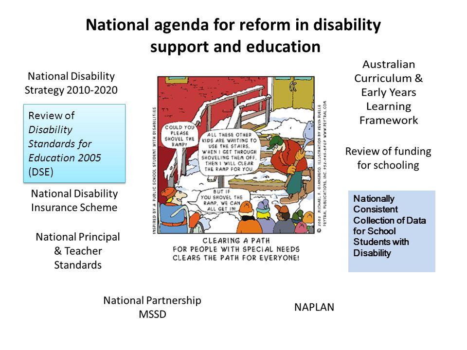 National agenda for reform in disability support and education