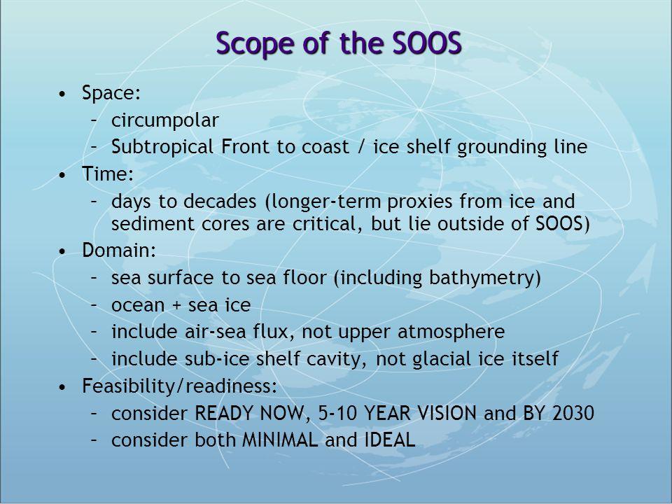 Scope of the SOOS Space: circumpolar