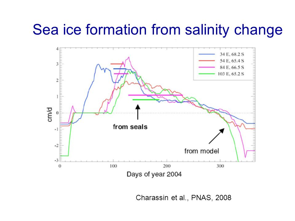 Sea ice formation from salinity change