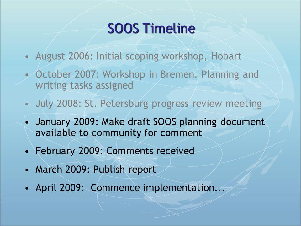 SOOS Timeline August 2006: Initial scoping workshop, Hobart
