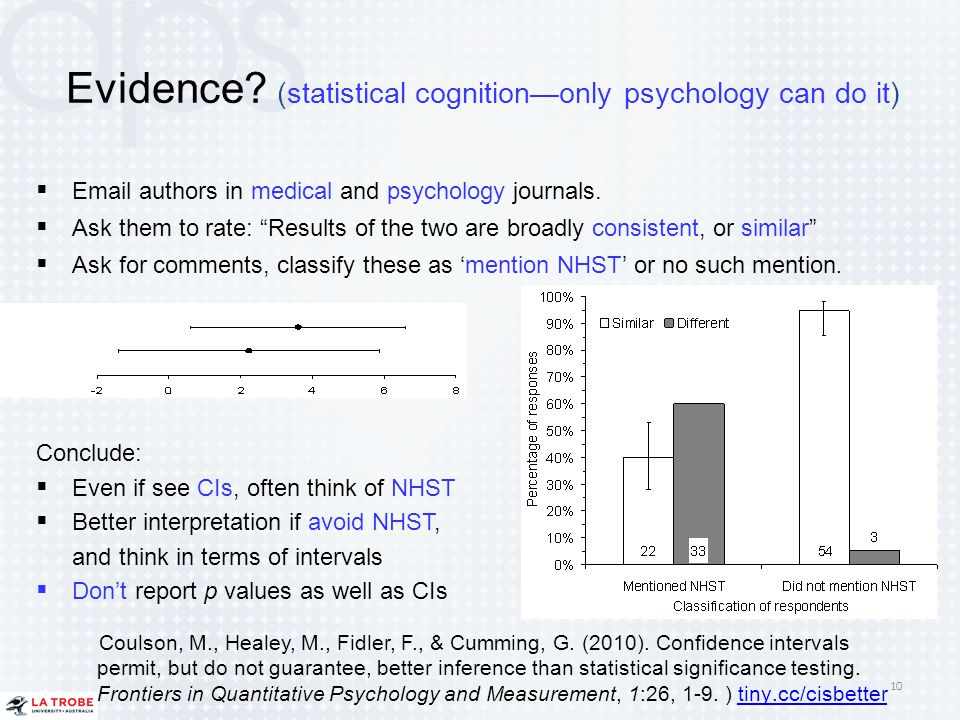 Evidence (statistical cognition—only psychology can do it)