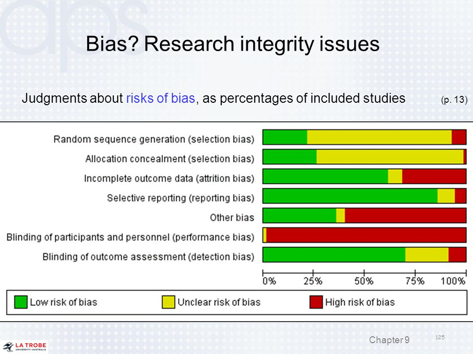 Bias Research integrity issues