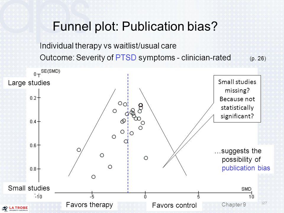 Funnel plot: Publication bias