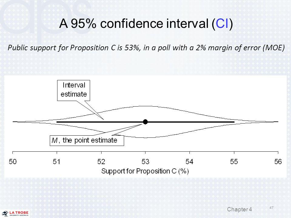 A 95% confidence interval (CI)