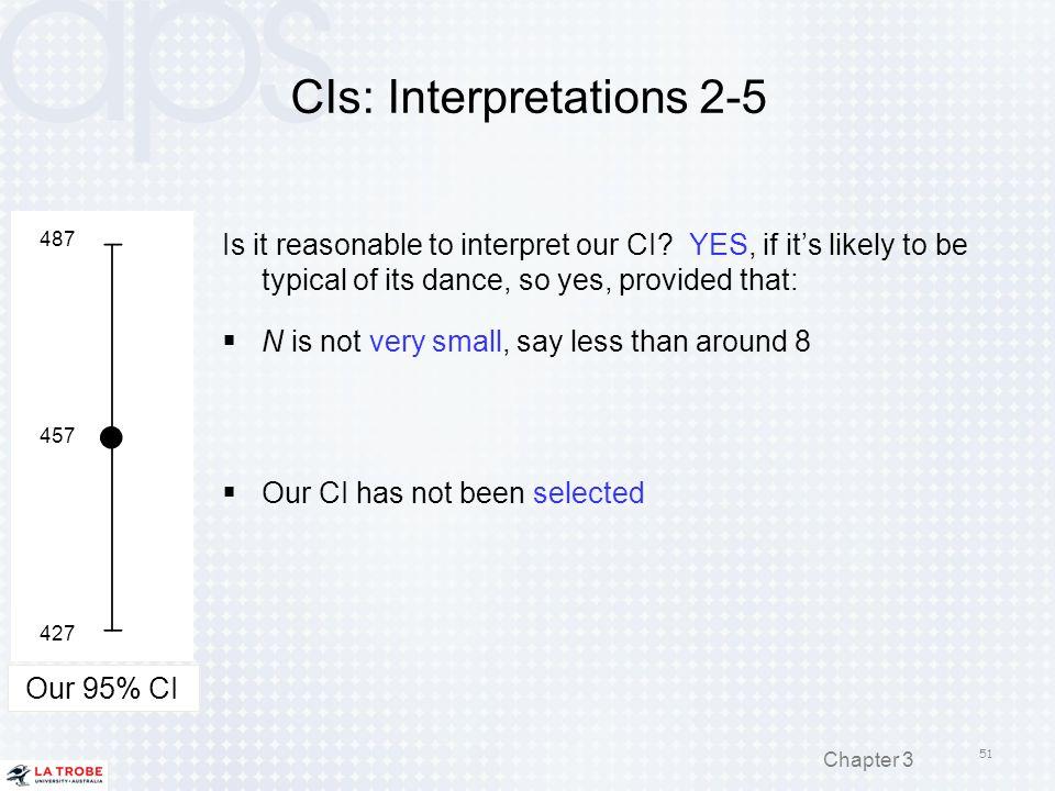 CIs: Interpretations 2-5