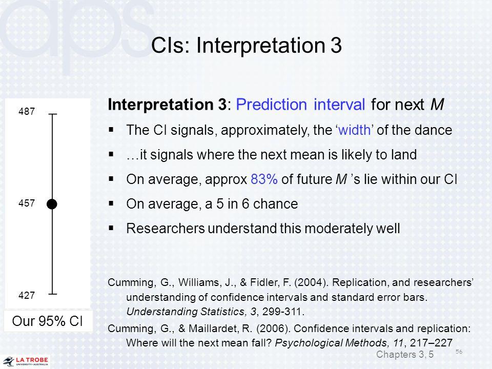 CIs: Interpretation 3 Interpretation 3: Prediction interval for next M