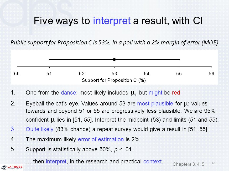 Five ways to interpret a result, with CI