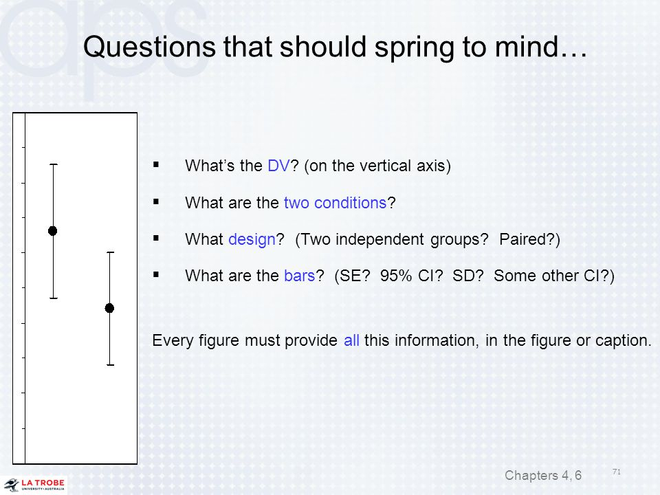 Questions that should spring to mind…