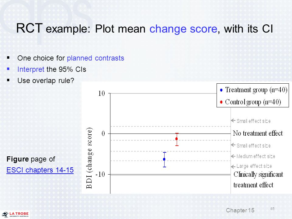 RCT example: Plot mean change score, with its CI
