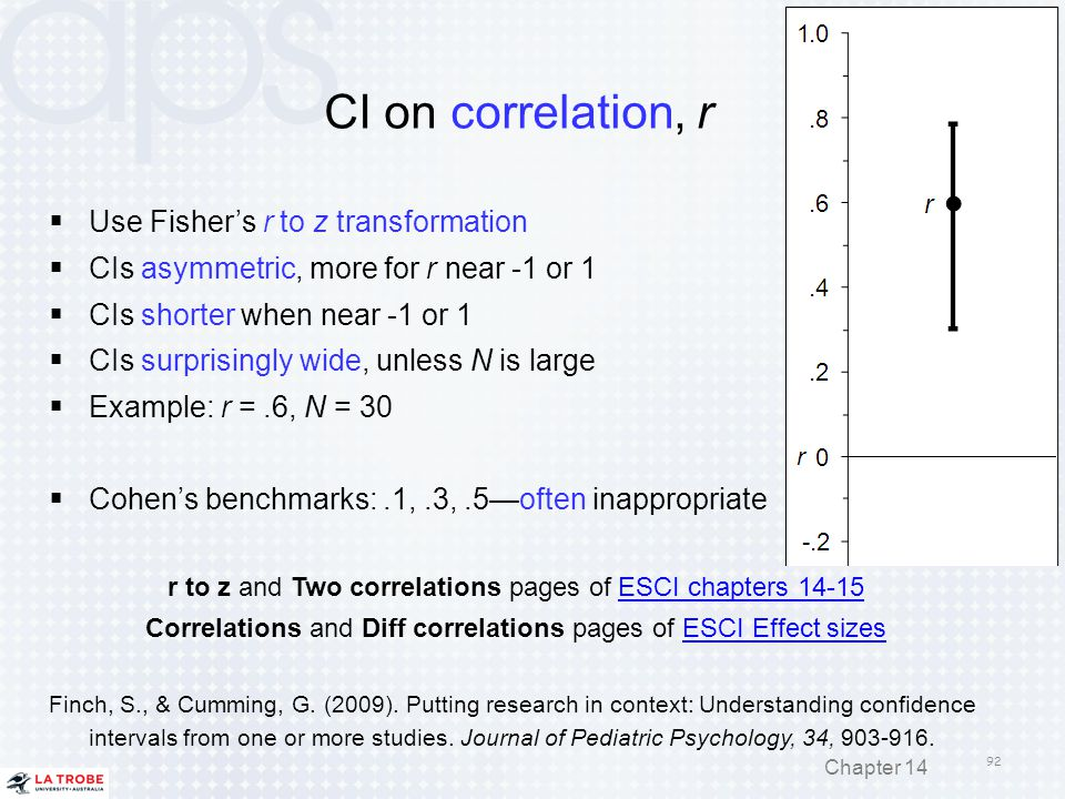 CI on correlation, r Use Fisher's r to z transformation