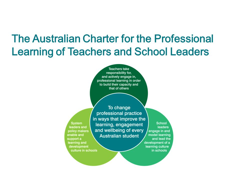 The Australian Charter for the Professional Learning of Teachers and School Leaders