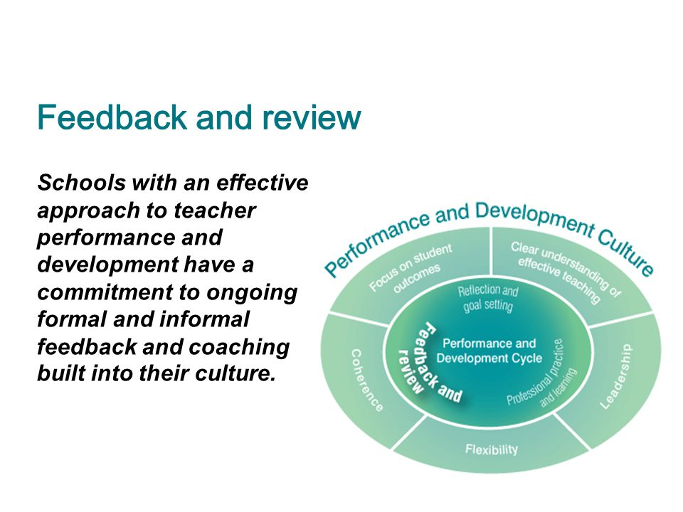 Feedback and review Schools with an effective approach to teacher performance and development have a commitment to ongoing formal and informal.