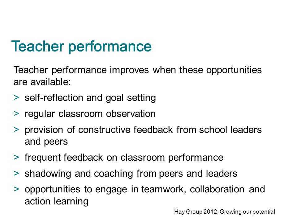 Teacher performance Teacher performance improves when these opportunities are available: self-reflection and goal setting.