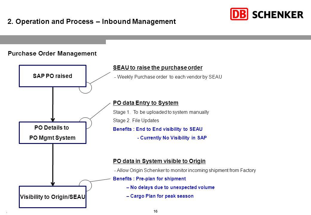 PO Management System – PO Maintenance