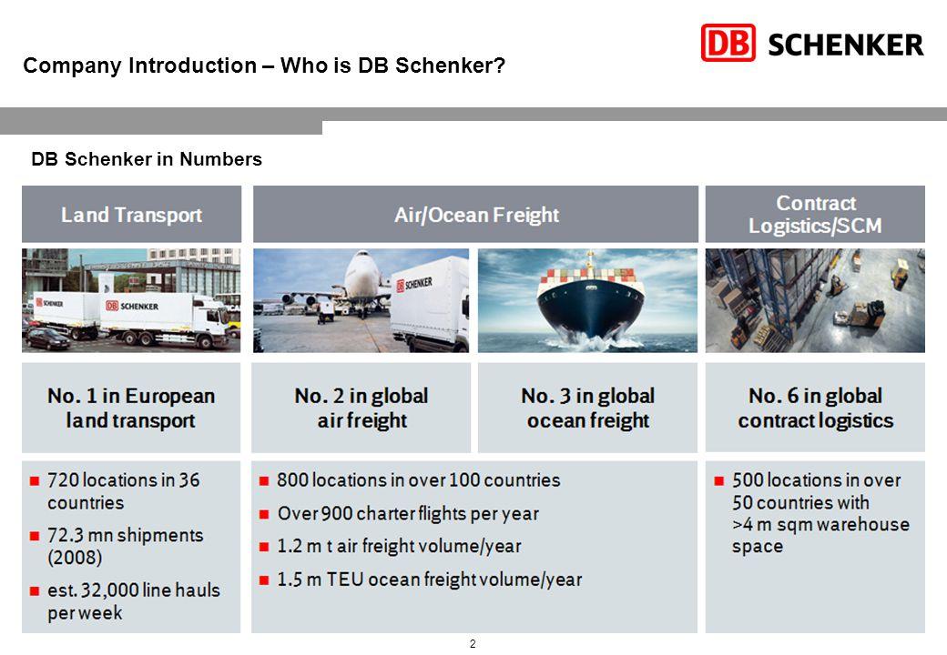 Company Introduction – DB Schenker ANZ