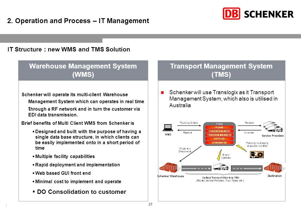 Applications Management Dell IT Account Management