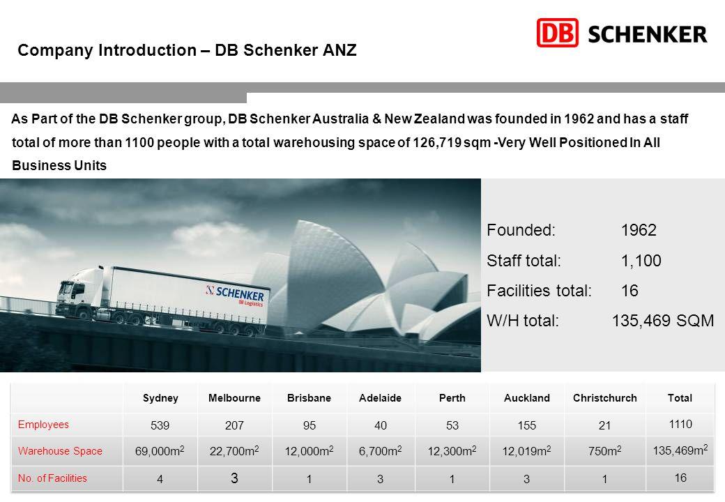 Samsung Business History in Schenker