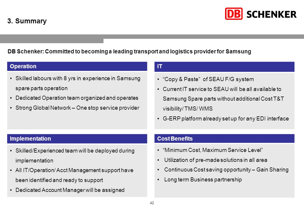 3. Summary Why DB Schenker : Premium Provider of Integrated Forwarding & Logistics. Key Strengths.