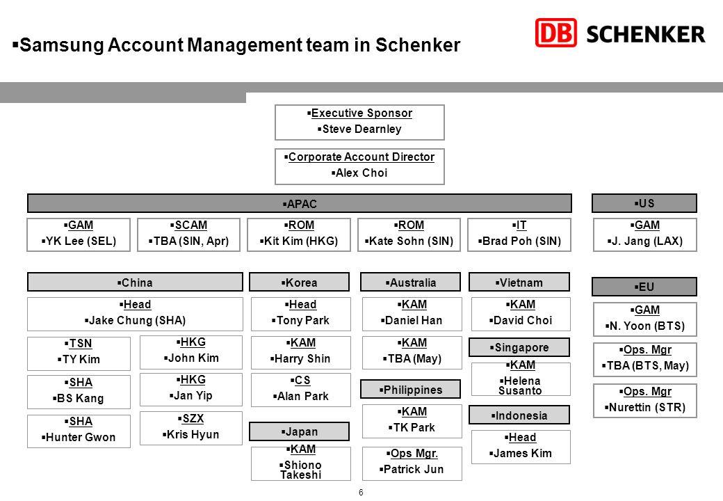 Samsung Australia / Schenker Partnership – 2010