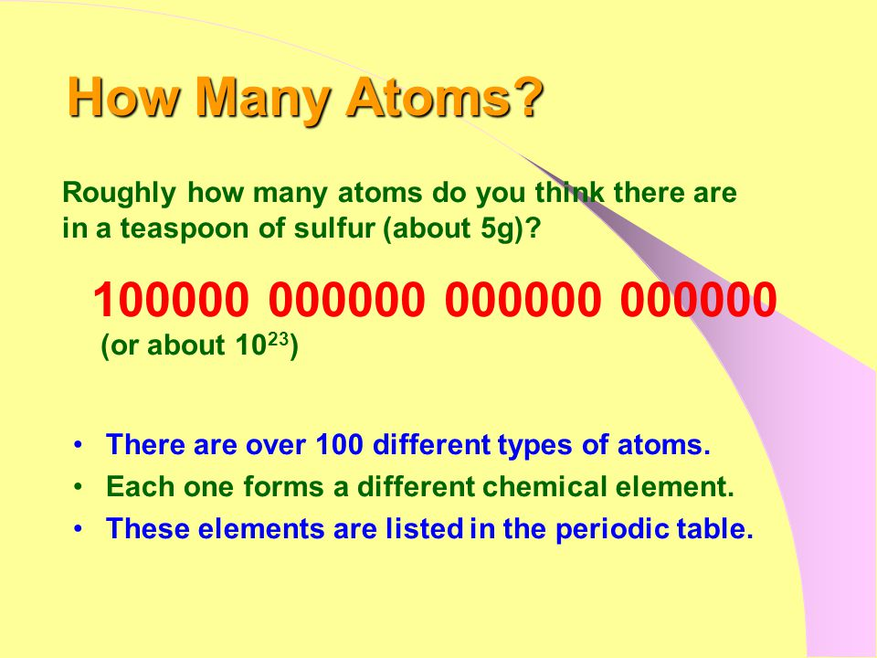 How Many Atoms Roughly how many atoms do you think there are in a teaspoon of sulfur (about 5g) 100000 000000 000000 000000.