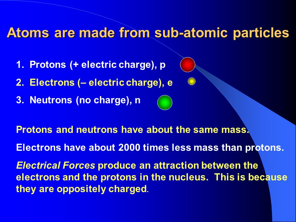 Atoms are made from sub-atomic particles