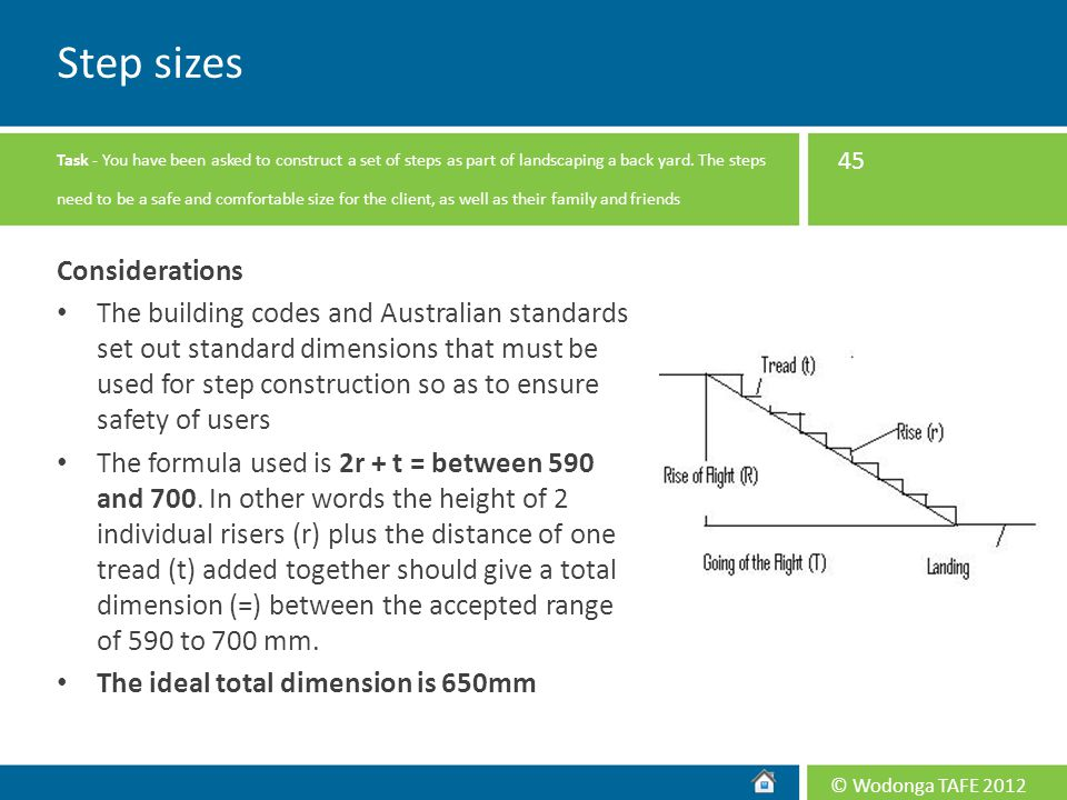 Step sizes Considerations