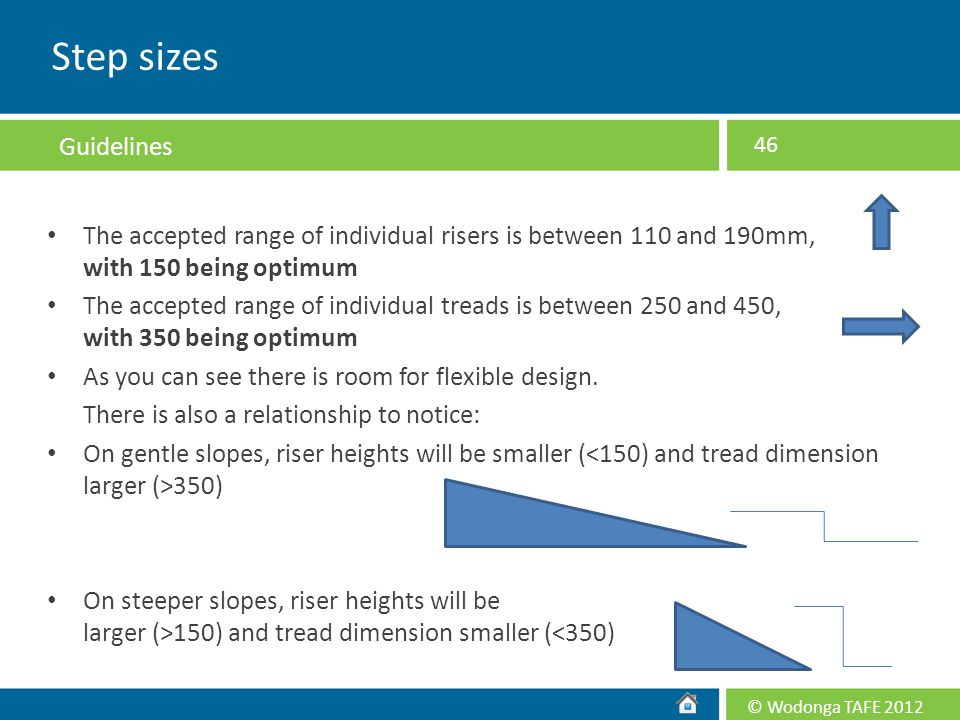 Step sizes Guidelines. The accepted range of individual risers is between 110 and 190mm, with 150 being optimum.