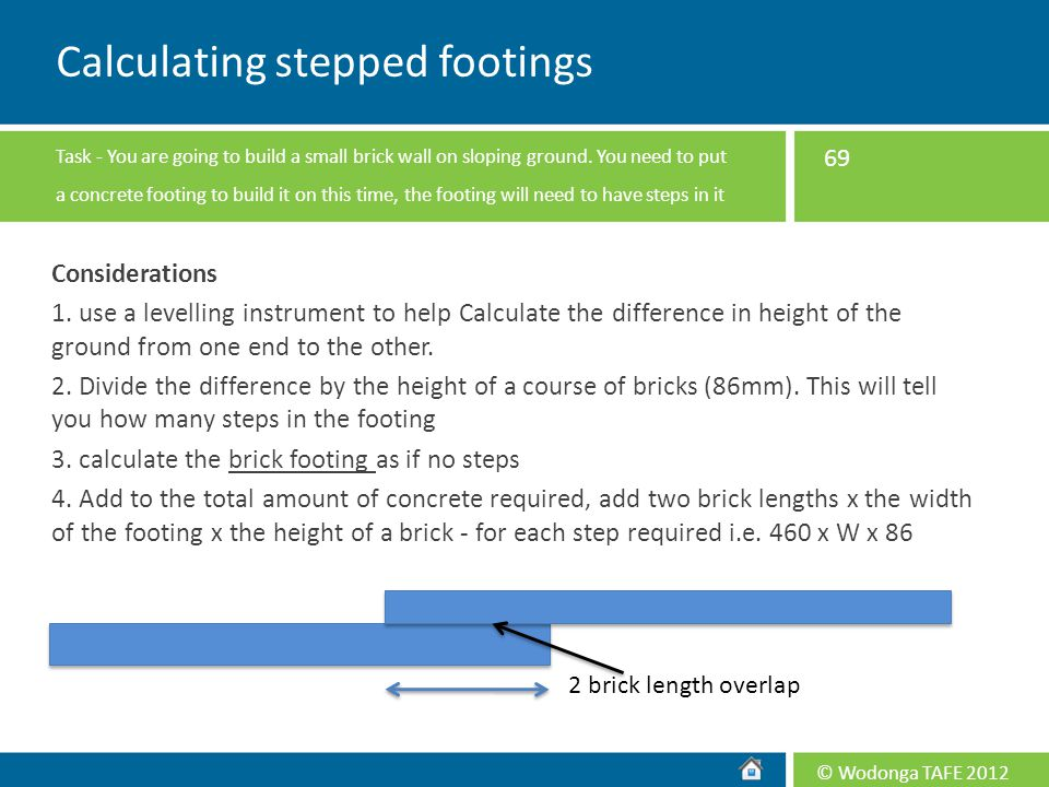 Calculating stepped footings