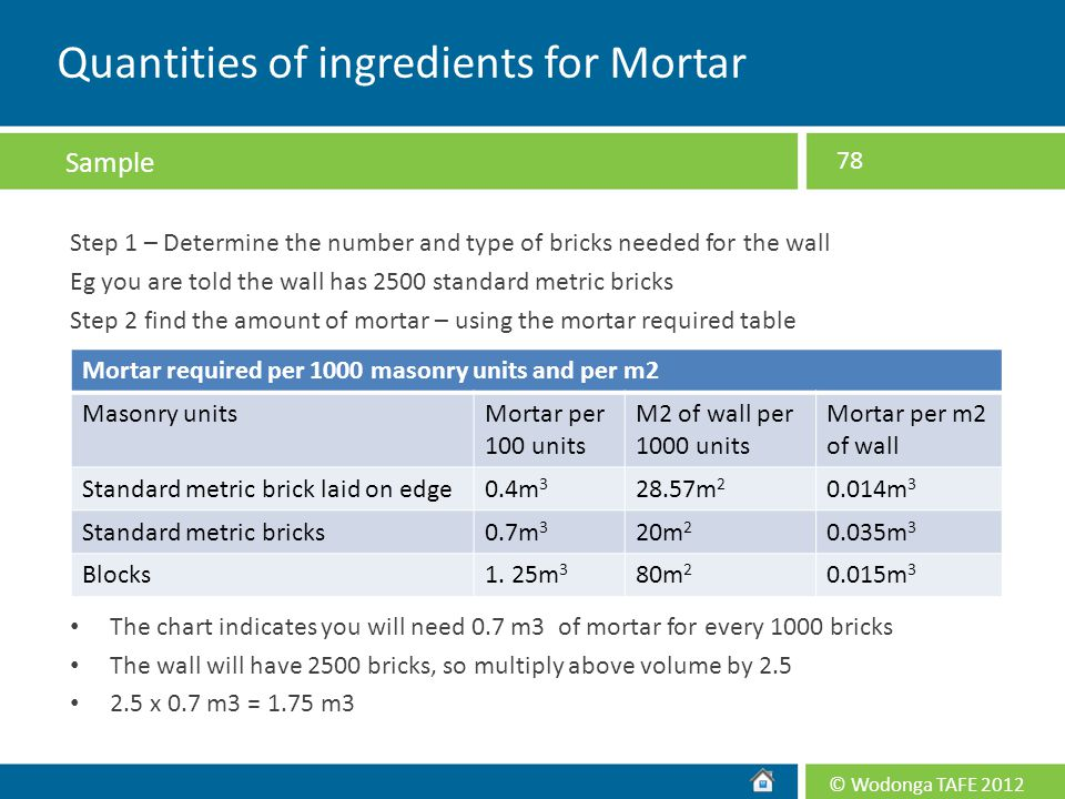 Quantities of ingredients for Mortar