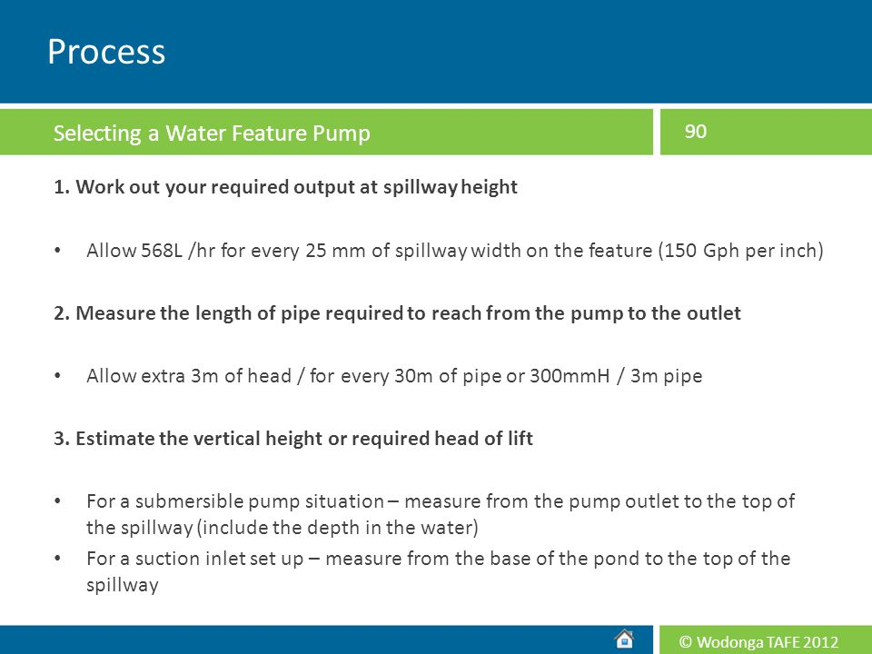 Process Selecting a Water Feature Pump