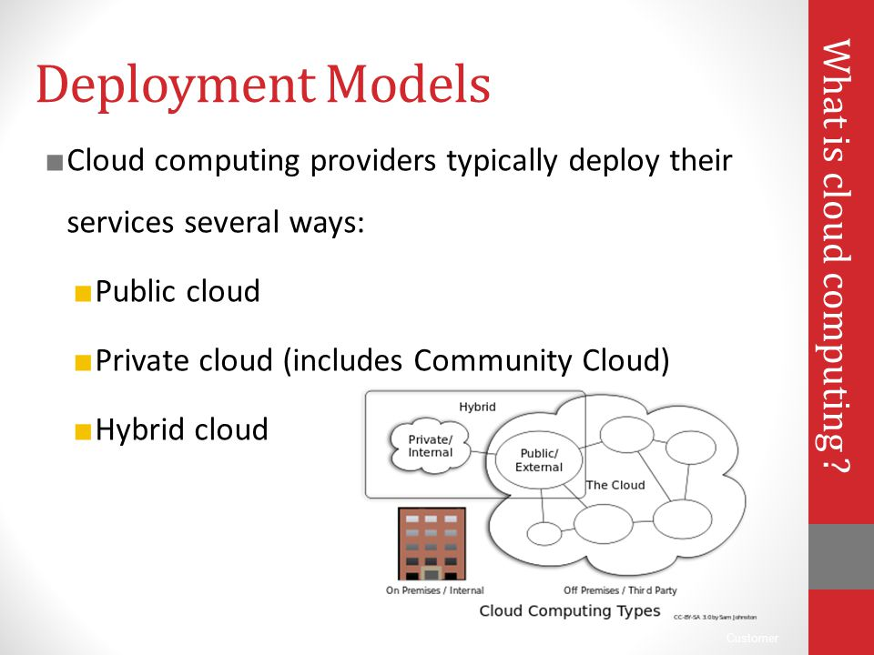 Deployment Models What is cloud computing