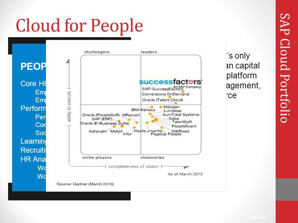 Cloud for People SAP Cloud Portfolio SuccessFactors PEOPLE
