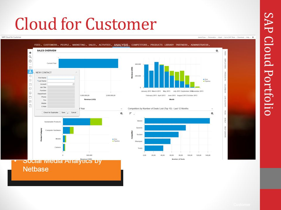 Cloud for Customer SAP Cloud Portfolio Cloud for Customer CUSTOMER