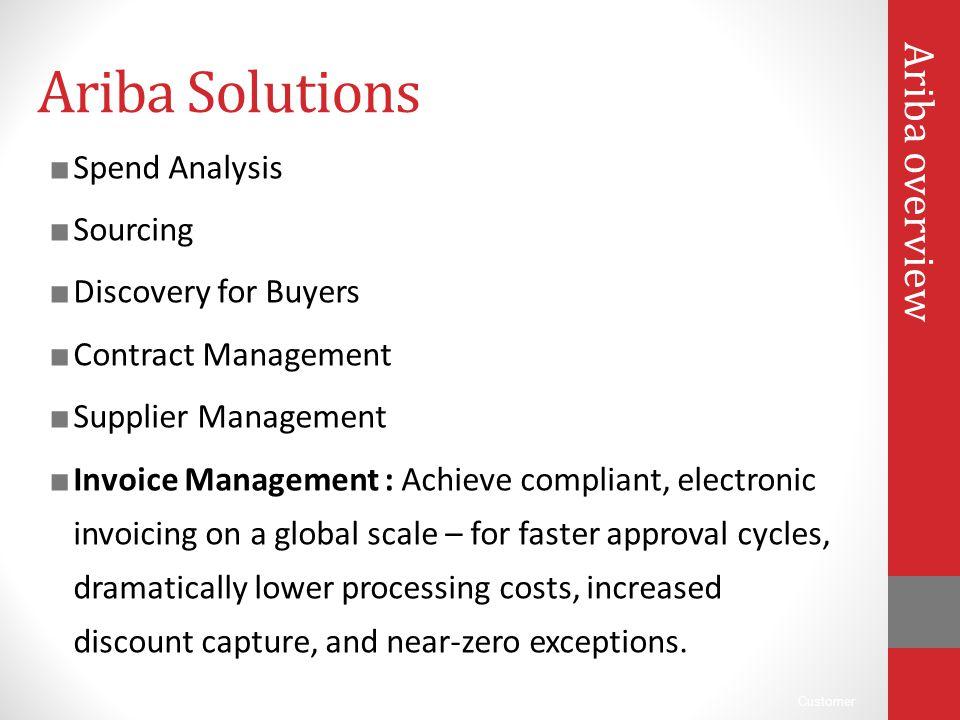 Ariba Solutions Ariba overview Spend Analysis Sourcing