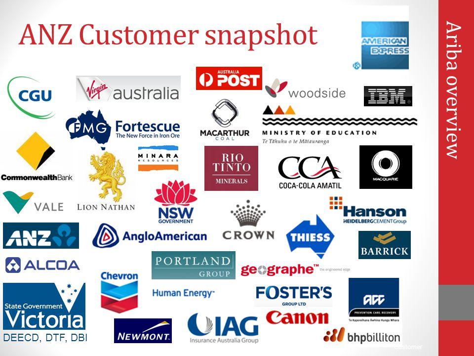 ANZ Customer snapshot Ariba overview DEECD, DTF, DBI