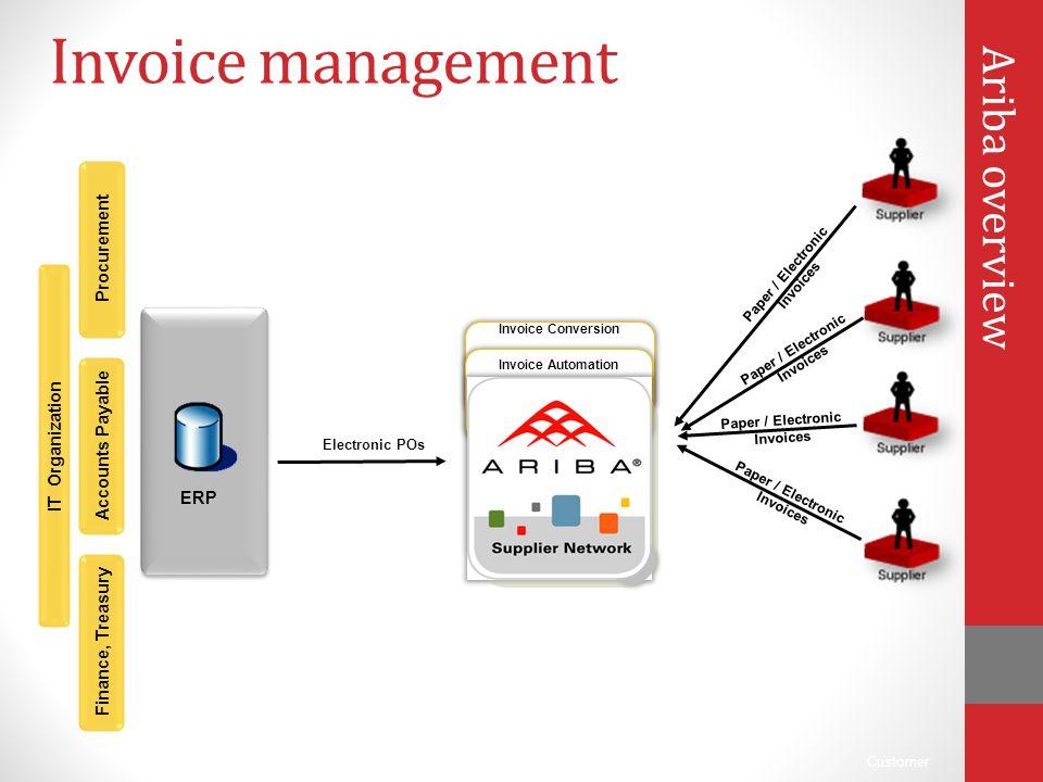 Invoice management Ariba overview Procurement Accounts Payable