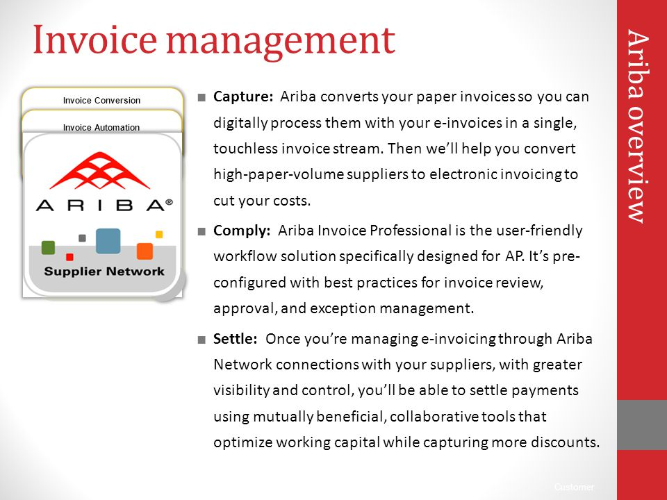 Invoice management Ariba overview
