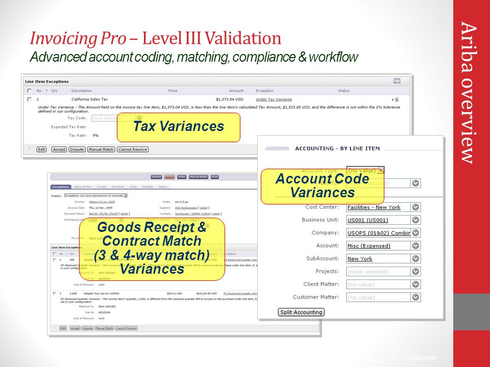 Invoicing Pro – Level III Validation Advanced account coding, matching, compliance & workflow